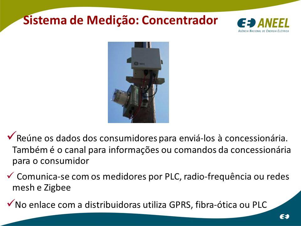 Sistema de Medição: Concentrador Reúne os dados dos consumidores para enviá-los à concessionária.