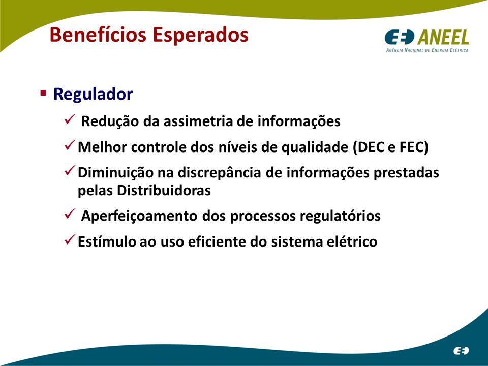  Regulador Redução da assimetria de informações Melhor controle dos níveis de qualidade (DEC e FEC) Diminuição na discrepância de informações prestadas pelas Distribuidoras Aperfeiçoamento dos processos regulatórios Estímulo ao uso eficiente do sistema elétrico Benefícios Esperados