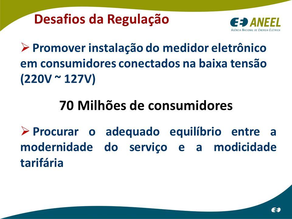 Desafios da Regulação  Promover instalação do medidor eletrônico em consumidores conectados na baixa tensão (220V ~ 127V) 70 Milhões de consumidores  Procurar o adequado equilíbrio entre a modernidade do serviço e a modicidade tarifária