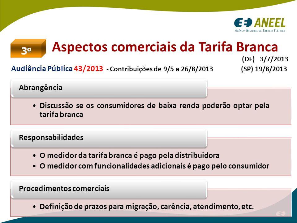 Aspectos comerciais da Tarifa Branca (DF) 3/7/2013 Audiência Pública 43/2013 - Contribuições de 9/5 a 26/8/2013 (SP) 19/8/2013 3o3o
