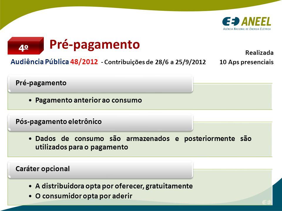 Pré-pagamento Realizada Audiência Pública 48/2012 - Contribuições de 28/6 a 25/9/2012 10 Aps presenciais 4o4o