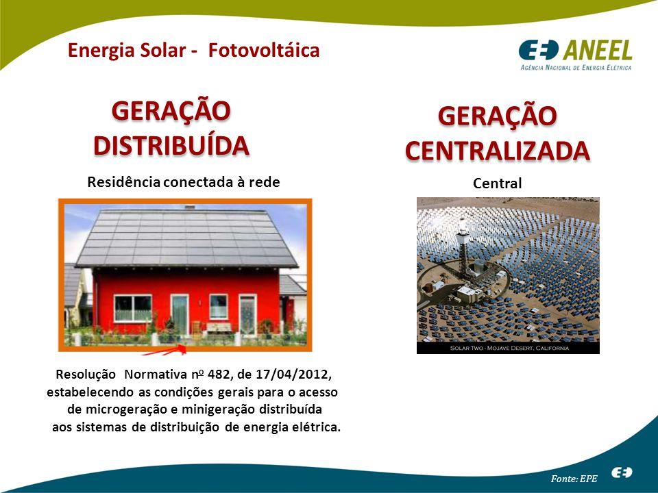 GERAÇÃO DISTRIBUÍDA GERAÇÃO CENTRALIZADA Fonte: EPE Central Resolução Normativa n o 482, de 17/04/2012, estabelecendo as condições gerais para o acesso de microgeração e minigeração distribuída aos sistemas de distribuição de energia elétrica.