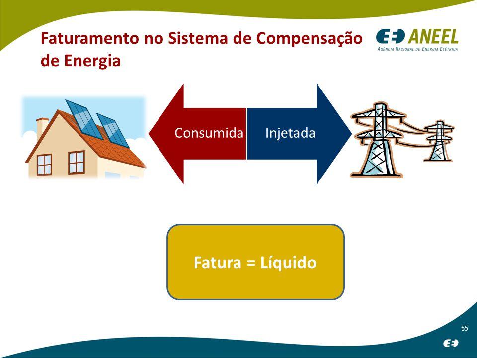 55 Faturamento no Sistema de Compensação de Energia Fatura = Líquido
