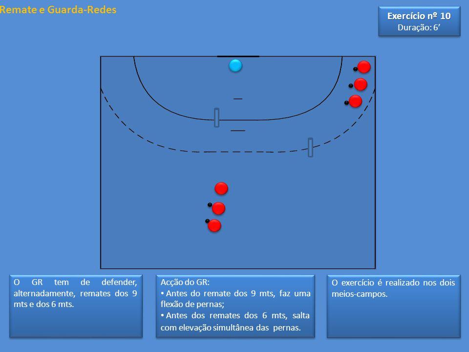 O exercício é realizado nos dois meios-campos. O GR tem de defender, alternadamente, remates dos 9 mts e dos 6 mts. Acção do GR: Antes do remate dos 9
