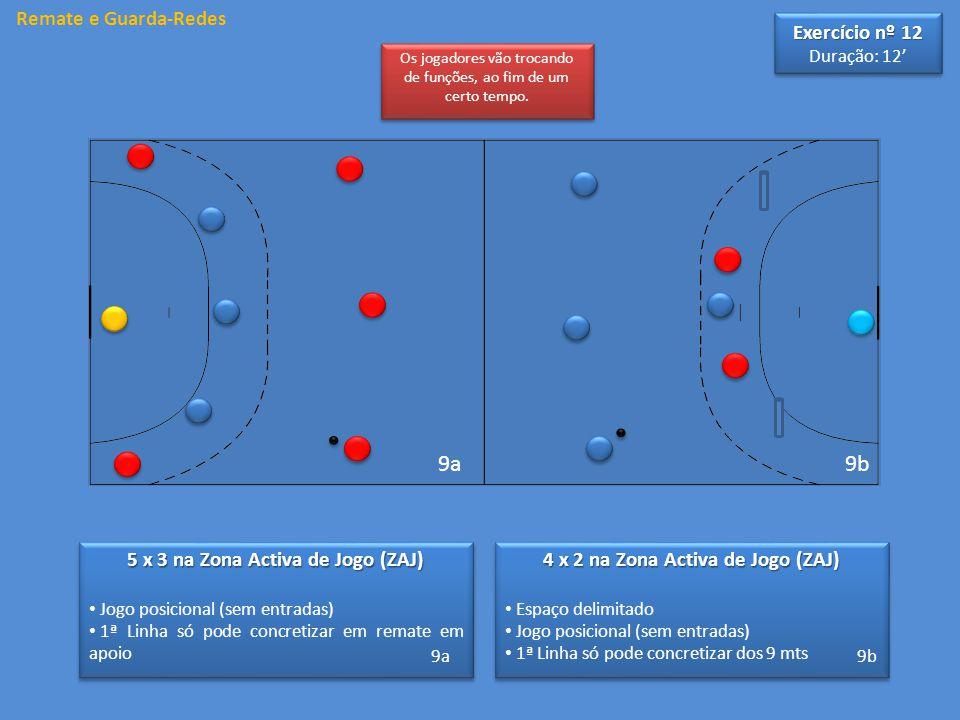 5 x 3 na Zona Activa de Jogo (ZAJ) Jogo posicional (sem entradas) 1ª Linha só pode concretizar em remate em apoio 5 x 3 na Zona Activa de Jogo (ZAJ) J