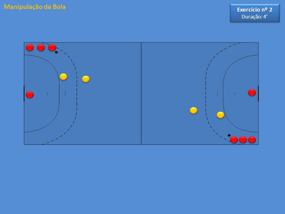 O exercício é efectuado nos dois meios-campos Os jogadores, com duas bolas, efetuam remates dirigidos, para as zonas indicadas nas balizas.