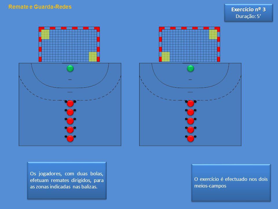 O exercício é efectuado nos dois meios-campos Os jogadores, com duas bolas, efetuam remates dirigidos, para as zonas indicadas nas balizas. Remate e G