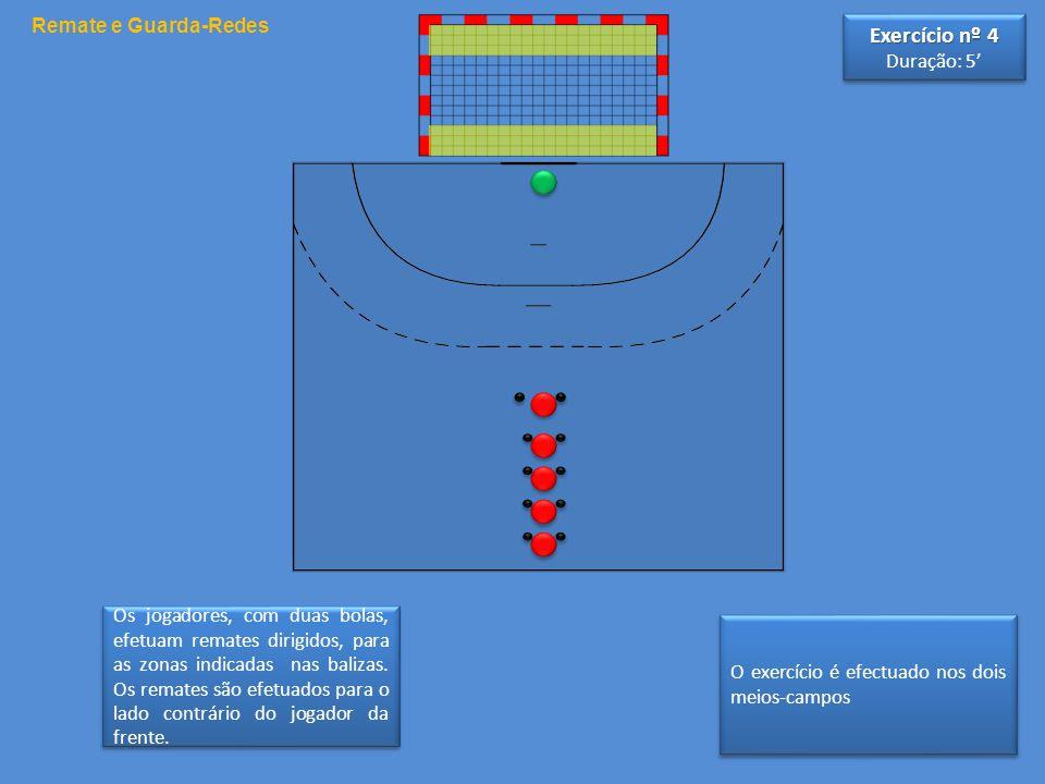 O exercício é efectuado nos dois meios-campos Os jogadores, com duas bolas, efetuam remates dirigidos, para as zonas indicadas nas balizas. Os remates