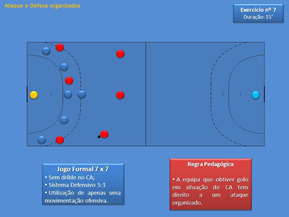 Jogo Formal 7 x 7 Sem drible no CA; Sistema Defensivo 5:1 Utilização de apenas uma movimentação ofensiva. Jogo Formal 7 x 7 Sem drible no CA; Sistema