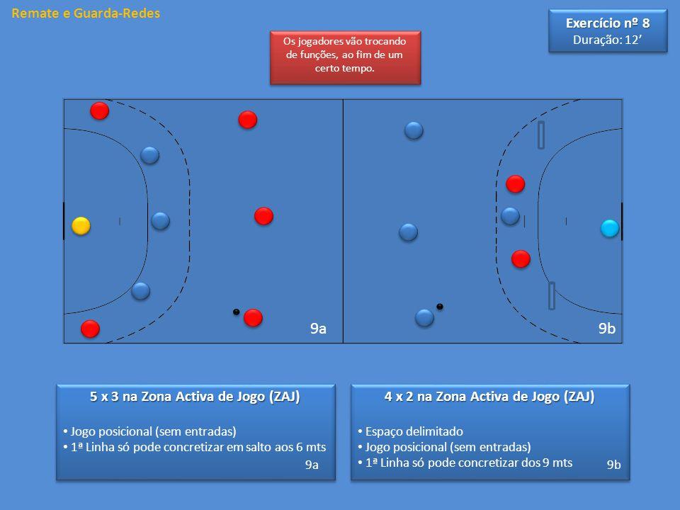 2 2 3 3 4 4 3 3 4 4 2 2 Exercício nº 9 Duração: 12' Exercício nº 9 Duração: 12' Ataque e Defesa organizados 7 7 6 6 5 5 5 5 6 6 7 7 CORFEBOL Os jogadores estão distribuídos por duas equipas de seis que, por sua vez estão subdivididas em dois grupos de 3, que não podem passar do meio- campo.