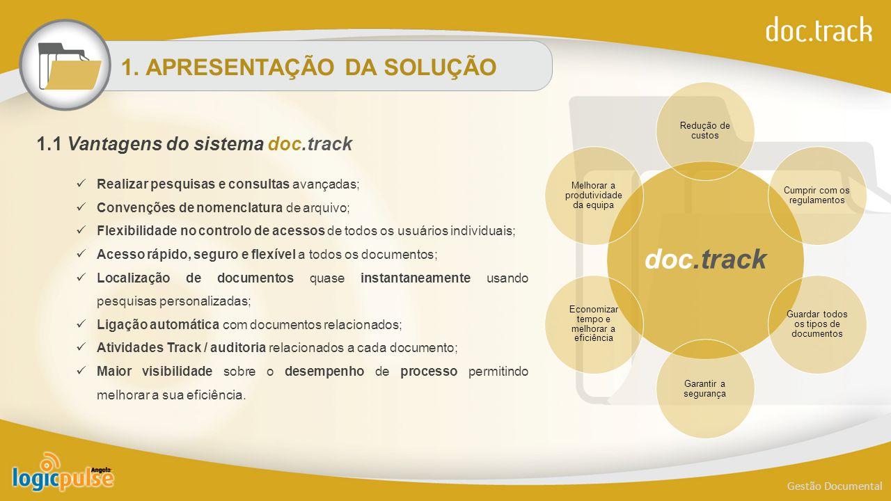 1. APRESENTAÇÃO DA SOLUÇÃO Gestão Documental Realizar pesquisas e consultas avançadas; Convenções de nomenclatura de arquivo; Flexibilidade no control
