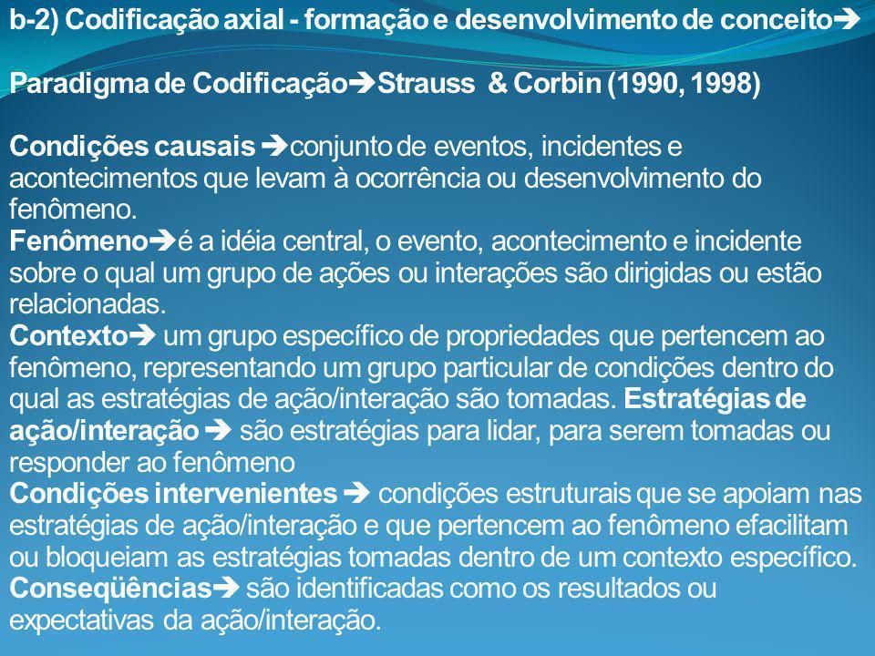 b-2) Codificação axial - formação e desenvolvimento de conceito  Paradigma de Codificação  Strauss & Corbin (1990, 1998) Condições causais  conjunto de eventos, incidentes e acontecimentos que levam à ocorrência ou desenvolvimento do fenômeno.
