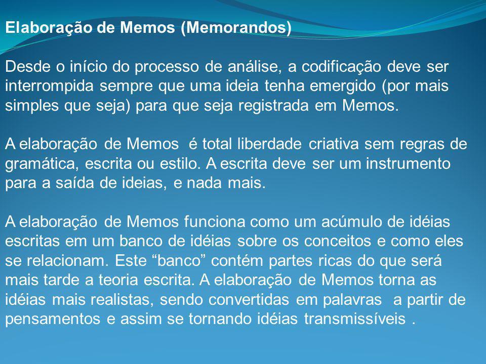 Elaboração de Memos (Memorandos) Desde o início do processo de análise, a codificação deve ser interrompida sempre que uma ideia tenha emergido (por mais simples que seja) para que seja registrada em Memos.