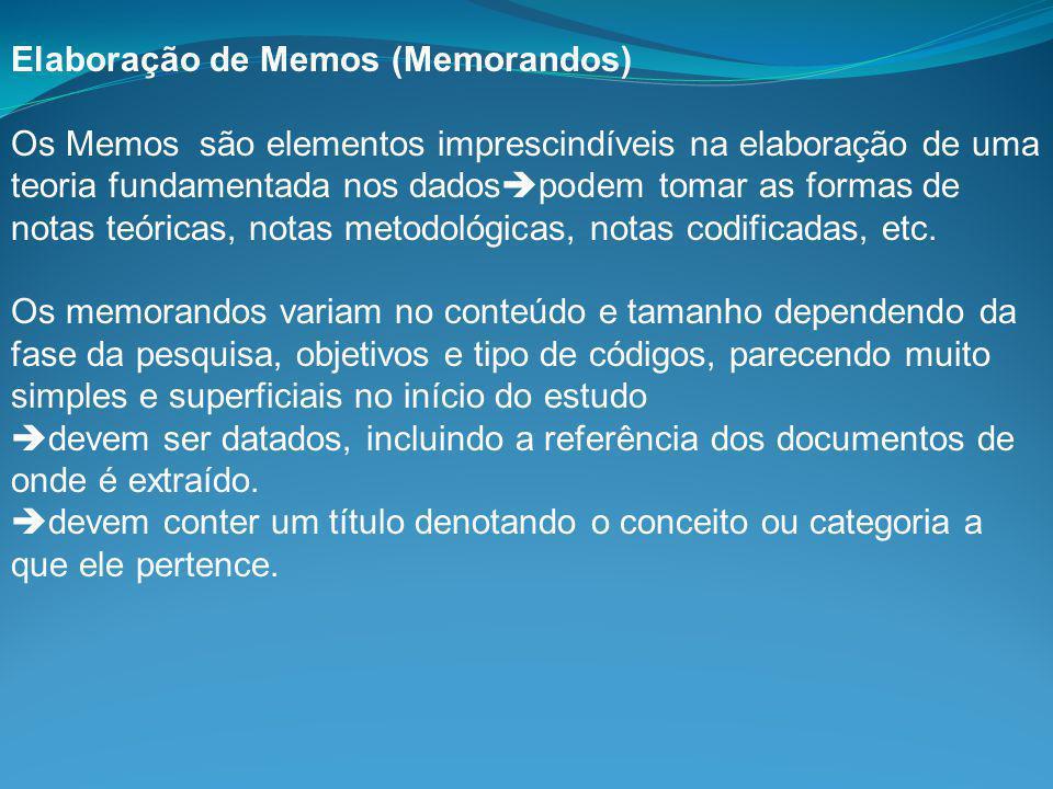 Elaboração de Memos (Memorandos) Os Memos são elementos imprescindíveis na elaboração de uma teoria fundamentada nos dados  podem tomar as formas de notas teóricas, notas metodológicas, notas codificadas, etc.