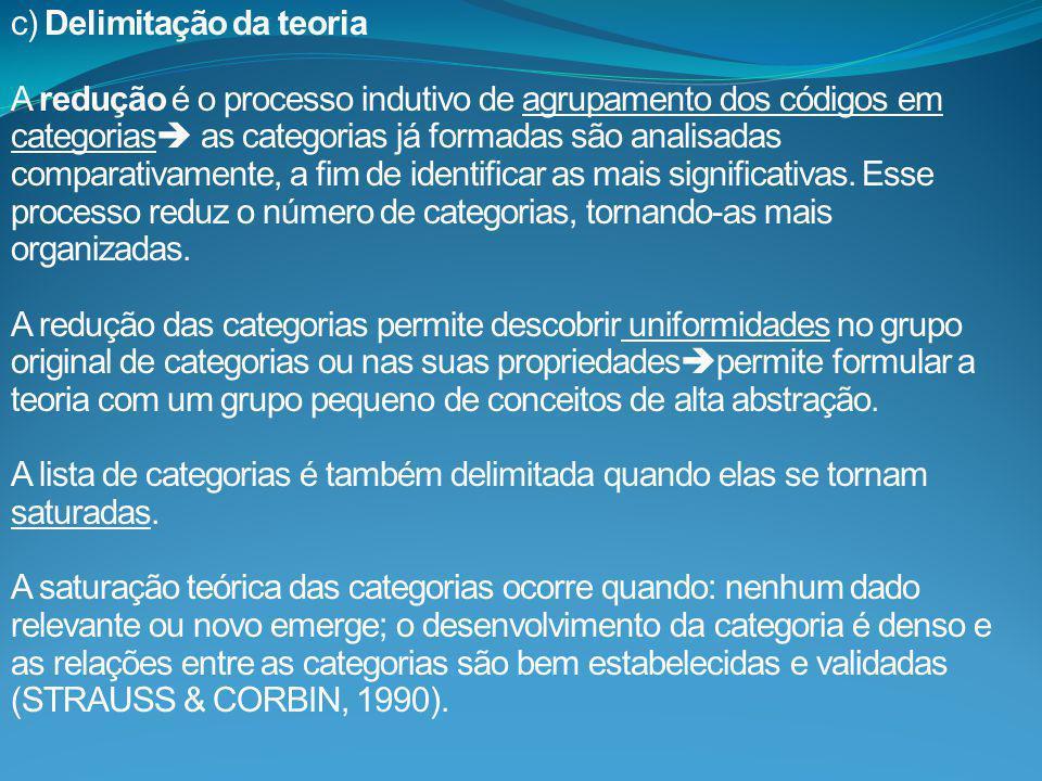 c) Delimitação da teoria A redução é o processo indutivo de agrupamento dos códigos em categorias  as categorias já formadas são analisadas comparativamente, a fim de identificar as mais significativas.