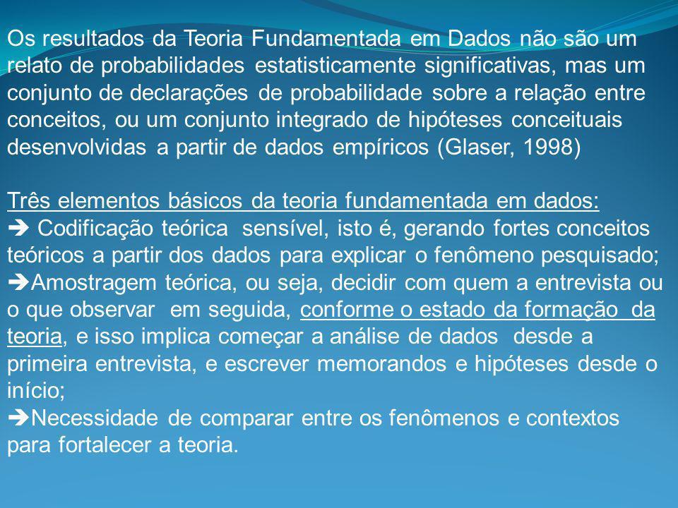 Os resultados da Teoria Fundamentada em Dados não são um relato de probabilidades estatisticamente significativas, mas um conjunto de declarações de probabilidade sobre a relação entre conceitos, ou um conjunto integrado de hipóteses conceituais desenvolvidas a partir de dados empíricos (Glaser, 1998) Três elementos básicos da teoria fundamentada em dados:  Codificação teórica sensível, isto é, gerando fortes conceitos teóricos a partir dos dados para explicar o fenômeno pesquisado;  Amostragem teórica, ou seja, decidir com quem a entrevista ou o que observar em seguida, conforme o estado da formação da teoria, e isso implica começar a análise de dados desde a primeira entrevista, e escrever memorandos e hipóteses desde o início;  Necessidade de comparar entre os fenômenos e contextos para fortalecer a teoria.