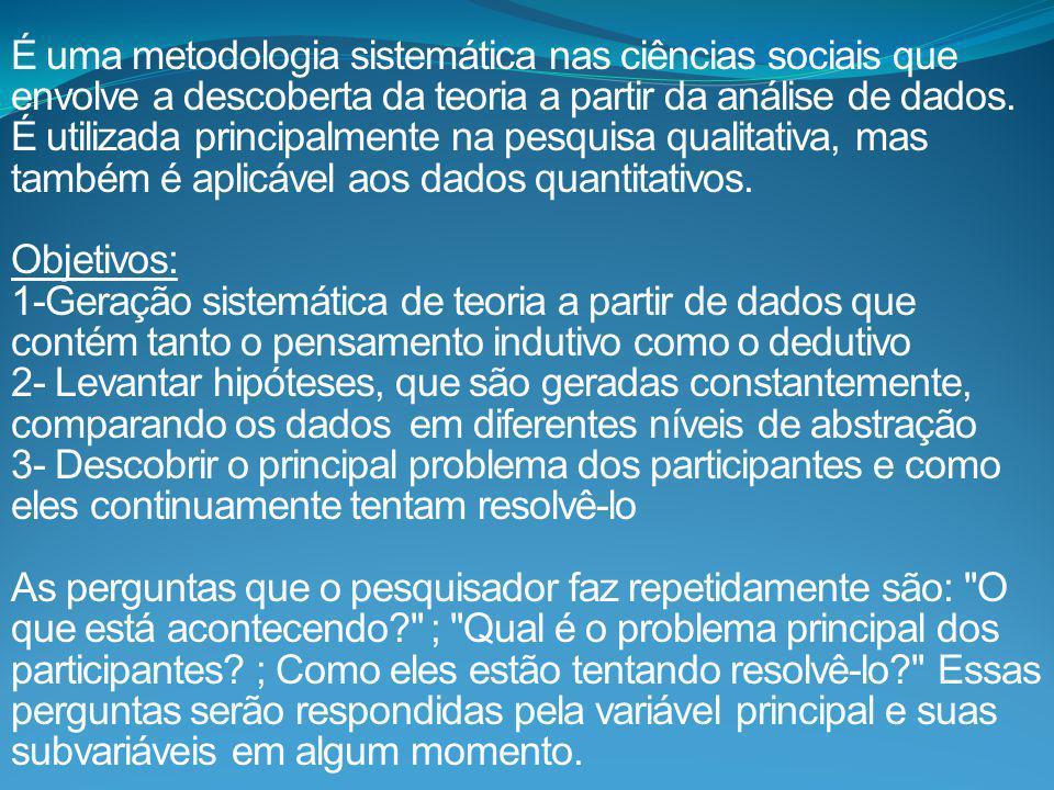 É uma metodologia sistemática nas ciências sociais que envolve a descoberta da teoria a partir da análise de dados.