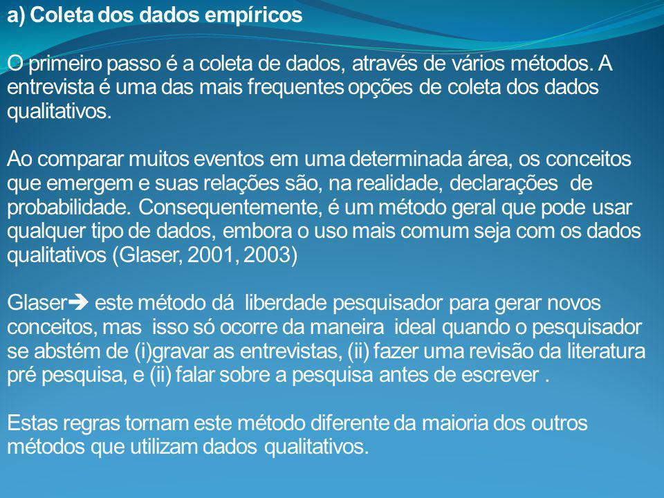 a) Coleta dos dados empíricos O primeiro passo é a coleta de dados, através de vários métodos.