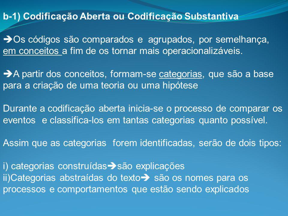 b-1) Codificação Aberta ou Codificação Substantiva  Os códigos são comparados e agrupados, por semelhança, em conceitos a fim de os tornar mais operacionalizáveis.