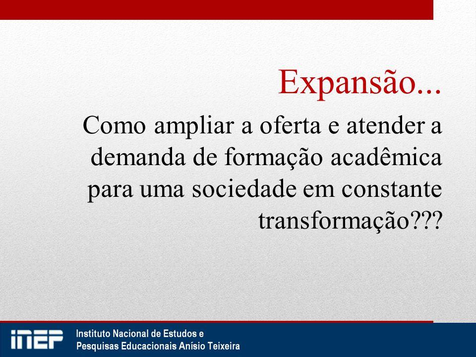 Expansão... Como ampliar a oferta e atender a demanda de formação acadêmica para uma sociedade em constante transformação???