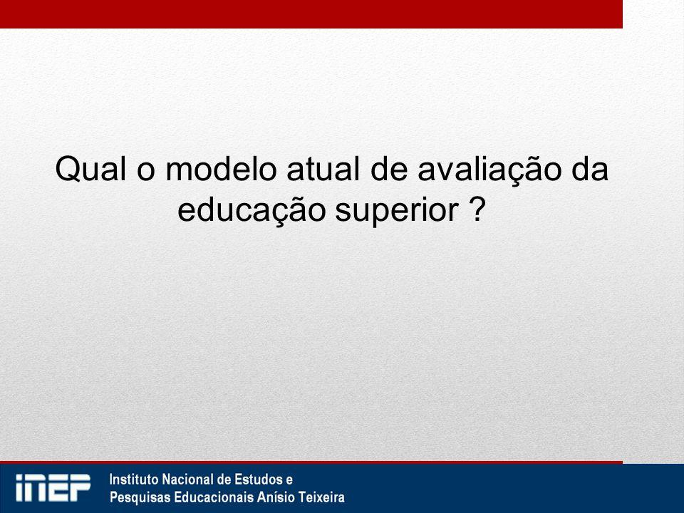 Qual o modelo atual de avaliação da educação superior ?