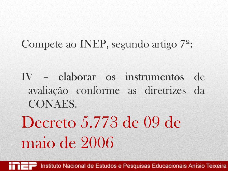 Decreto 5.773 de 09 de maio de 2006 Compete ao INEP, segundo artigo 7º: IV – elaborar os instrumentos de avaliação conforme as diretrizes da CONAES.