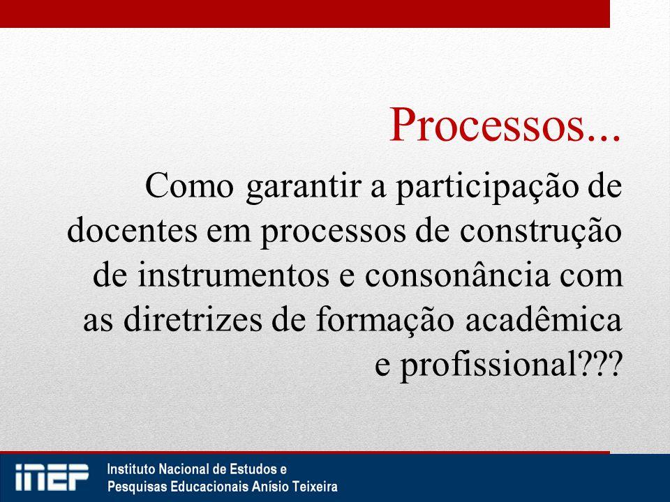 Processos... Como garantir a participação de docentes em processos de construção de instrumentos e consonância com as diretrizes de formação acadêmica