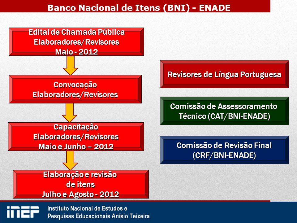 Edital de Chamada Pública Elaboradores/Revisores Maio - 2012 Banco Nacional de Itens (BNI) - ENADEConvocaçãoElaboradores/Revisores CapacitaçãoElaborad