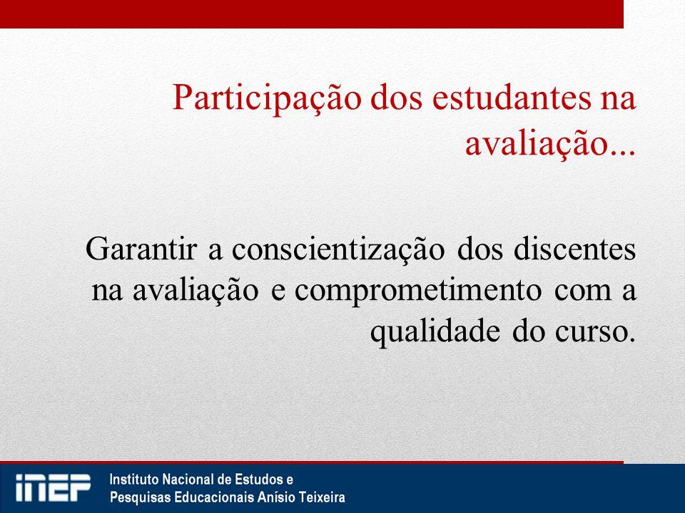 Participação dos estudantes na avaliação... Garantir a conscientização dos discentes na avaliação e comprometimento com a qualidade do curso.