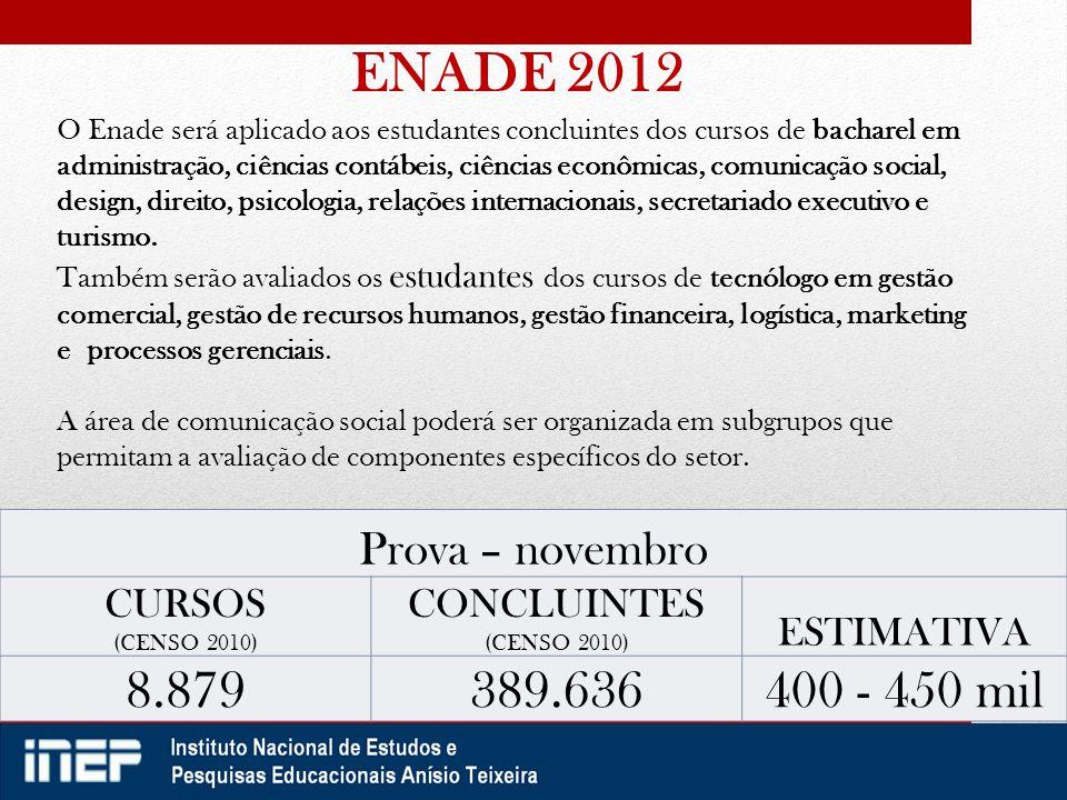 Prova – novembro CURSOS (CENSO 2010) CONCLUINTES (CENSO 2010) ESTIMATIVA 8.879389.636400 - 450 mil O Enade será aplicado aos estudantes concluintes do