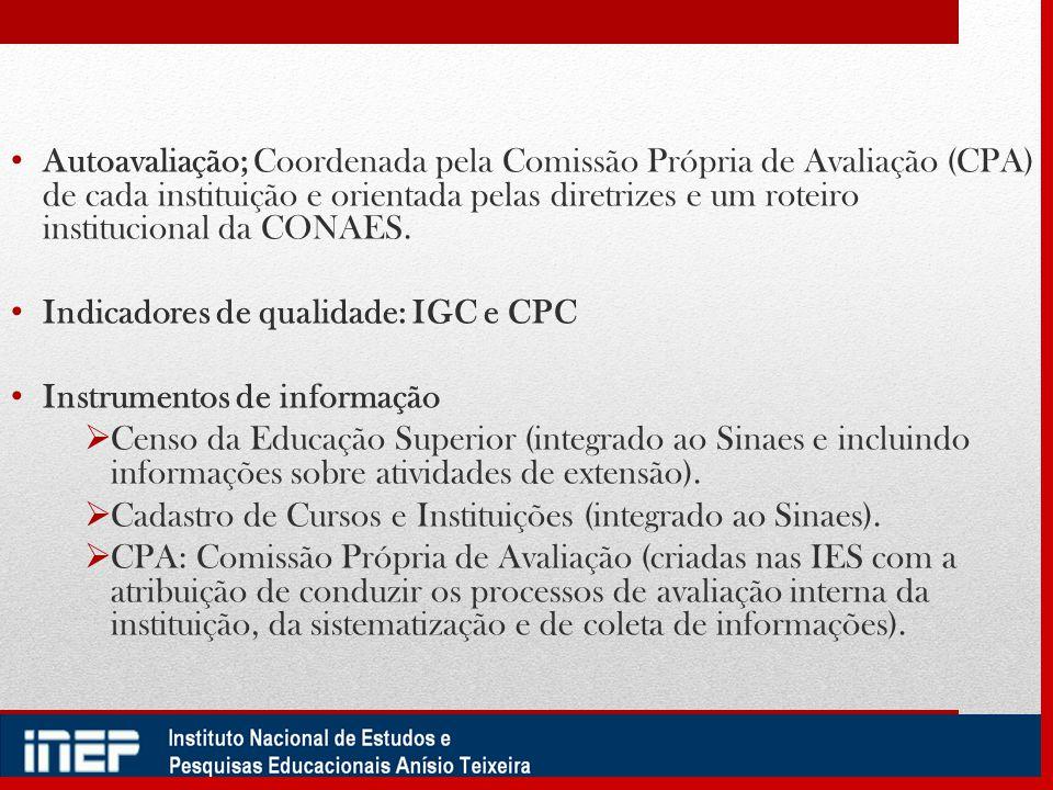 Autoavaliação; Coordenada pela Comissão Própria de Avaliação (CPA) de cada instituição e orientada pelas diretrizes e um roteiro institucional da CONA