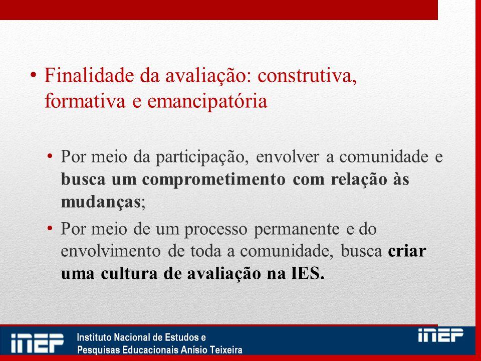 Finalidade da avaliação: construtiva, formativa e emancipatória Por meio da participação, envolver a comunidade e busca um comprometimento com relação