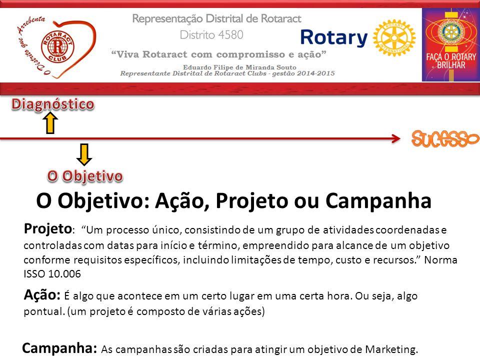 Buscando parceiros: Setor Público  Apresentar o projeto escrito, convidar a participar por ofício.