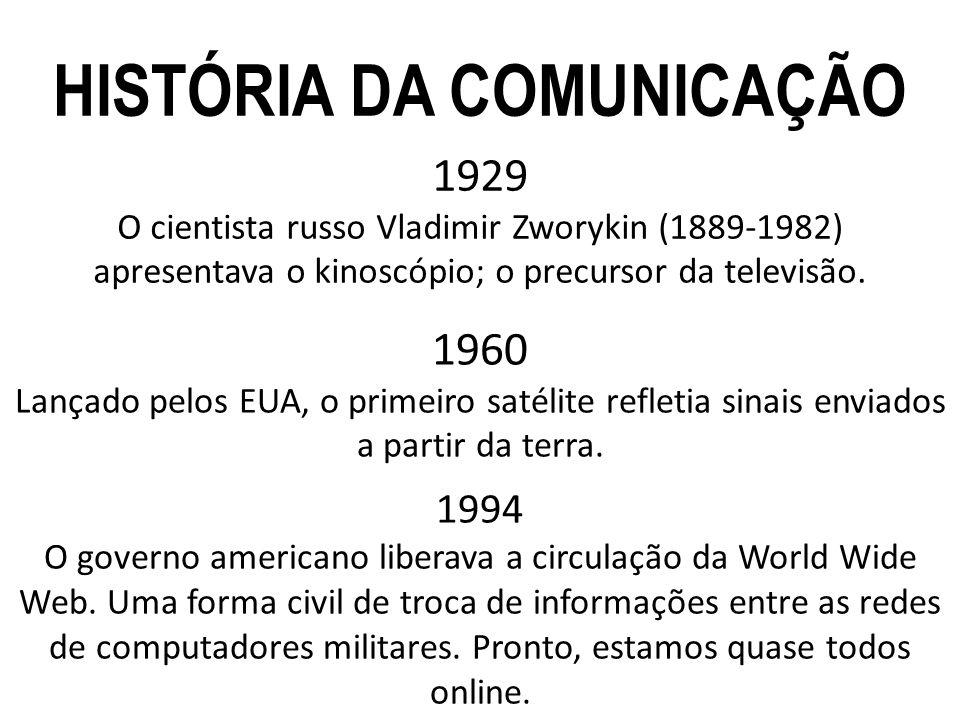 1929 O cientista russo Vladimir Zworykin (1889-1982) apresentava o kinoscópio; o precursor da televisão. 1960 Lançado pelos EUA, o primeiro satélite r