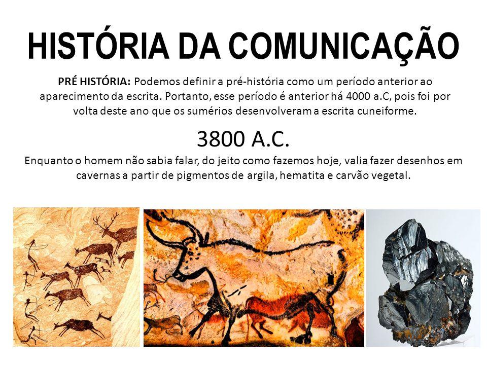 HISTÓRIA DA COMUNICAÇÃO 3800 A.C. Enquanto o homem não sabia falar, do jeito como fazemos hoje, valia fazer desenhos em cavernas a partir de pigmentos