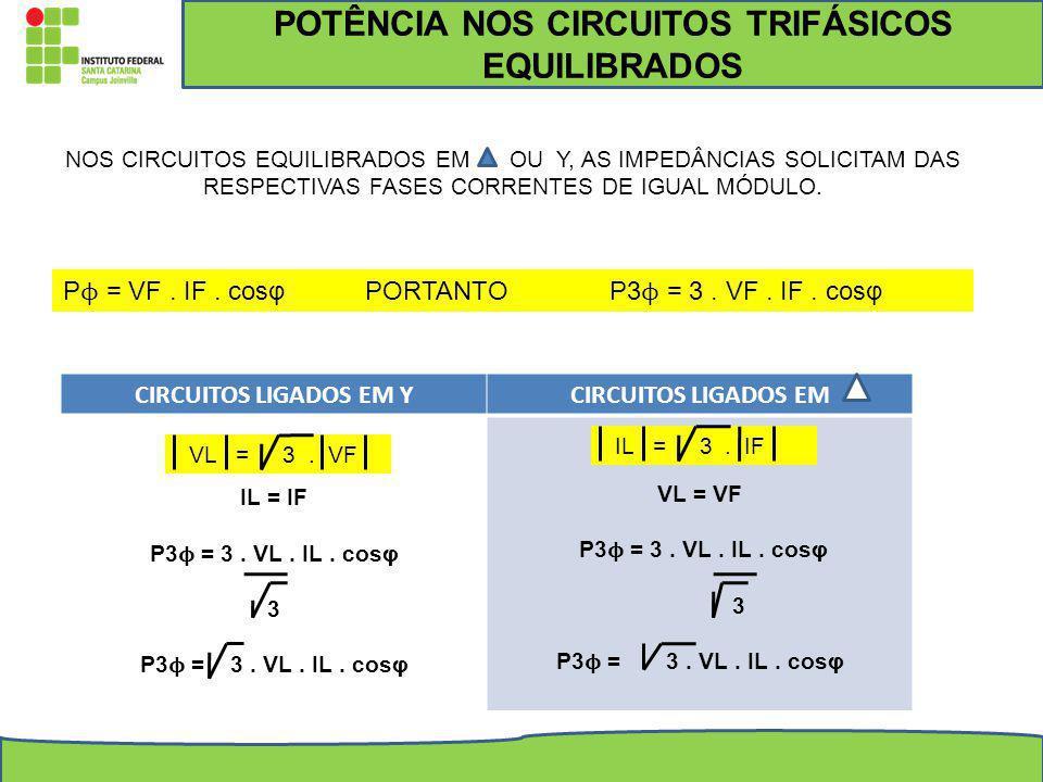 NOS CIRCUITOS EQUILIBRADOS EM OU Y, AS IMPEDÂNCIAS SOLICITAM DAS RESPECTIVAS FASES CORRENTES DE IGUAL MÓDULO. P ϕ = VF. IF. cosφ PORTANTO P3 ϕ = 3. VF