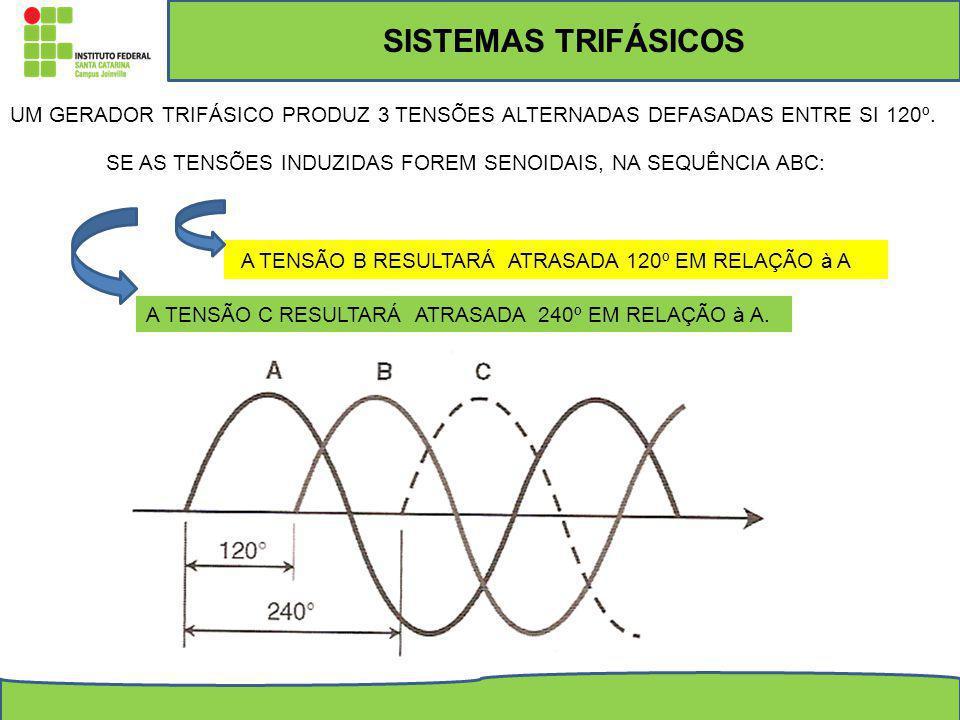 3.UMA CARGA TRIFÁSICA LIGADA EM ESTRELA CONSOME 10,8kW COM FATOR DE POTÊNCIA 0,866.