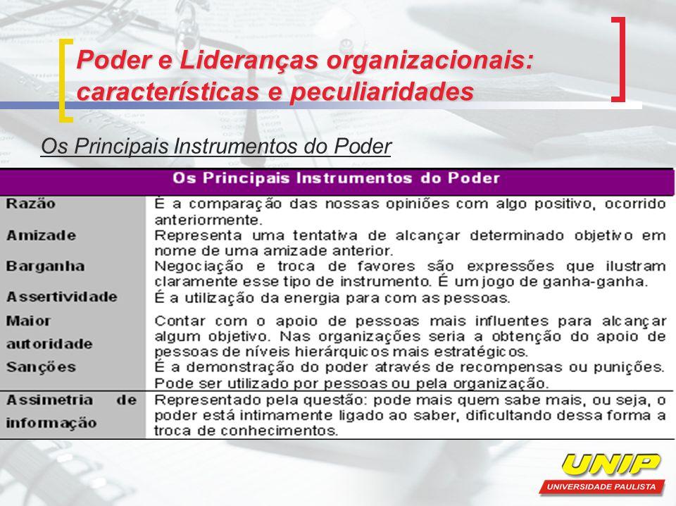 Os Principais Instrumentos do Poder Poder e Lideranças organizacionais: características e peculiaridades