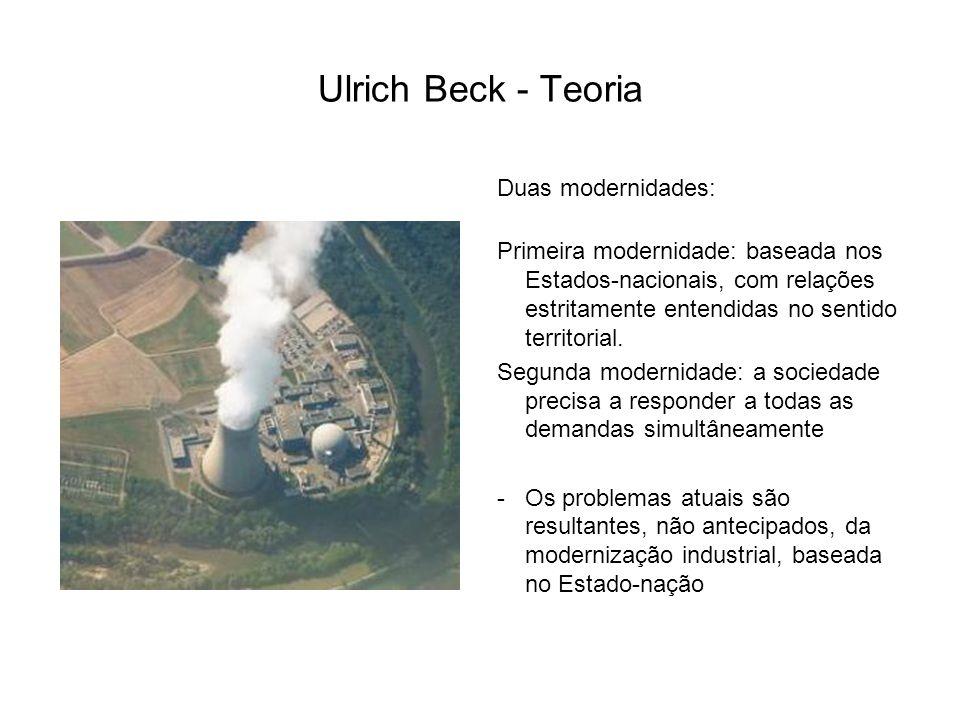 Ulrich Beck - Teoria Duas modernidades: Primeira modernidade: baseada nos Estados-nacionais, com relações estritamente entendidas no sentido territori