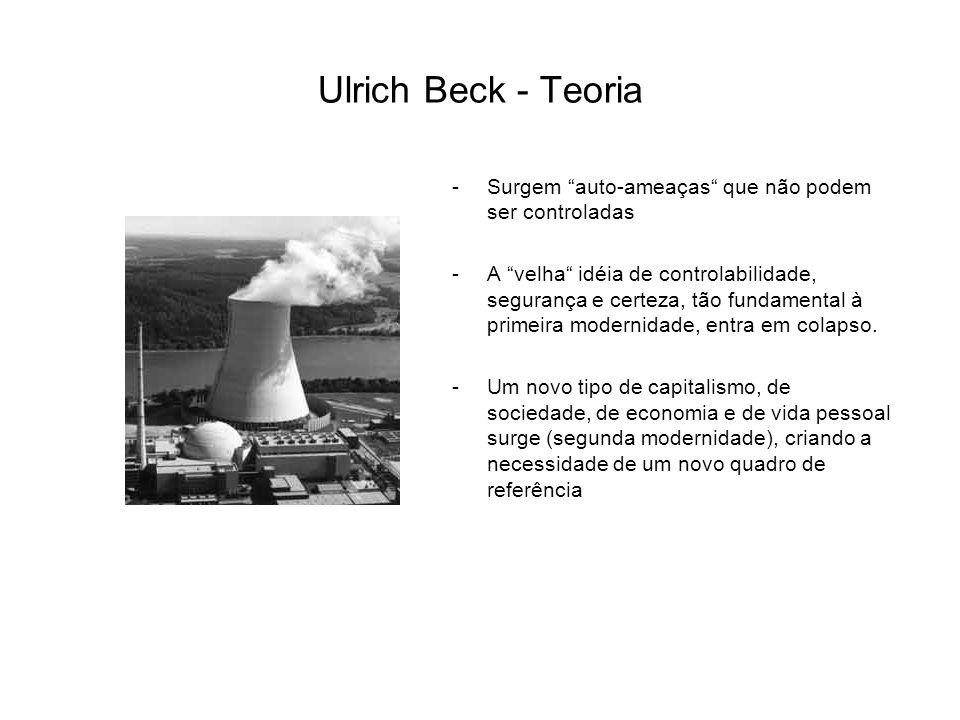 Ulrich Beck - Teoria -Surgem auto-ameaças que não podem ser controladas -A velha idéia de controlabilidade, segurança e certeza, tão fundamental à primeira modernidade, entra em colapso.