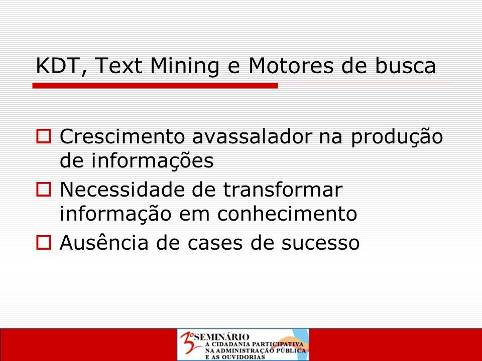 KDT, Text Mining e Motores de busca  Crescimento avassalador na produção de informações  Necessidade de transformar informação em conhecimento  Ausência de cases de sucesso