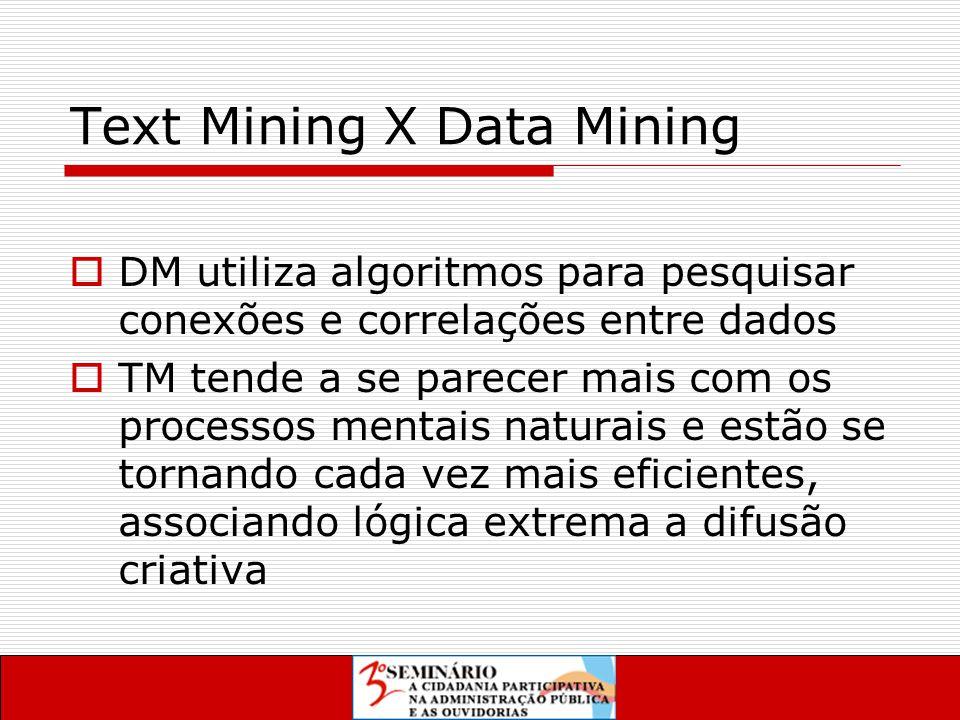 Text Mining X Data Mining  DM utiliza algoritmos para pesquisar conexões e correlações entre dados  TM tende a se parecer mais com os processos mentais naturais e estão se tornando cada vez mais eficientes, associando lógica extrema a difusão criativa