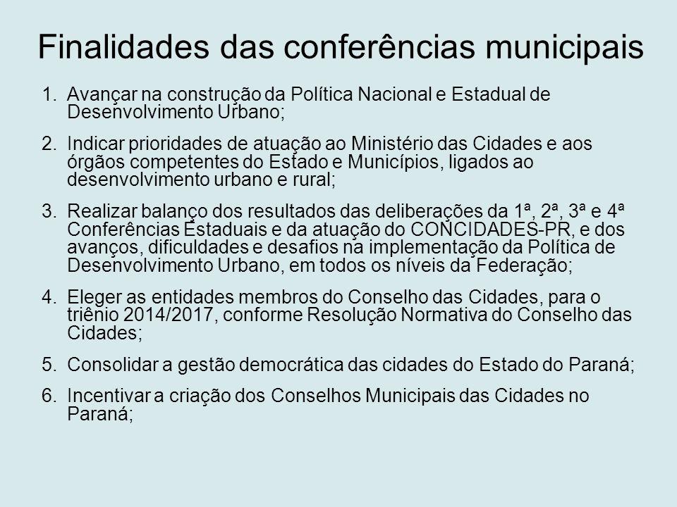 Contatos do Concidades Secretaria de Estado do Desenvolvimento Urbano – SEDU Conselho Estadual das Cidades – CONCIDADES PARANÁ Endereço: Deputado Mário de Barros, 1290 2º andar – CEP: 80.530-913 FONES: (41) 3250 7295 / (41) 3250 7285 / (41) 3250 7225 conferenciaestadual@sedu.pr.gov.br www.concidades.pr.gov.br