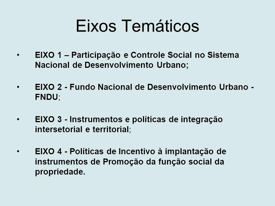 Eixos Temáticos EIXO 1 – Participação e Controle Social no Sistema Nacional de Desenvolvimento Urbano; EIXO 2 - Fundo Nacional de Desenvolvimento Urbano - FNDU; EIXO 3 - Instrumentos e políticas de integração intersetorial e territorial; EIXO 4 - Políticas de Incentivo à implantação de instrumentos de Promoção da função social da propriedade.