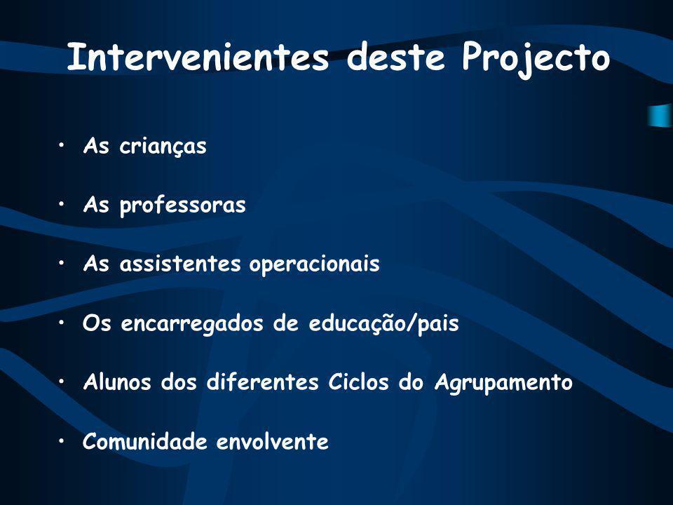 Intervenientes deste Projecto As crianças As professoras As assistentes operacionais Os encarregados de educação/pais Alunos dos diferentes Ciclos do Agrupamento Comunidade envolvente