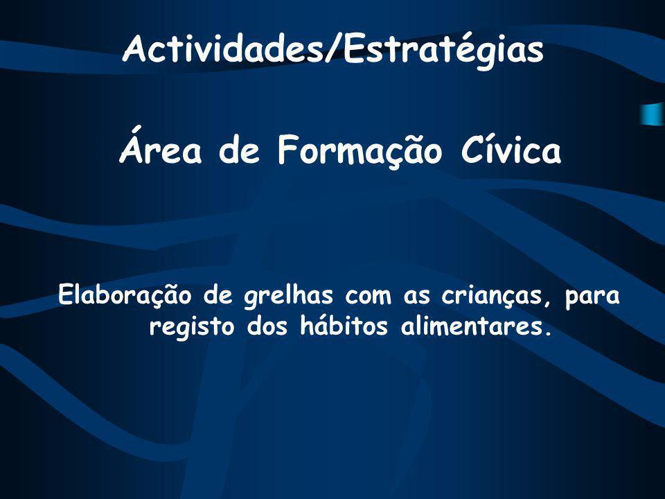 Actividades/Estratégias Área de Formação Cívica Elaboração de grelhas com as crianças, para registo dos hábitos alimentares.