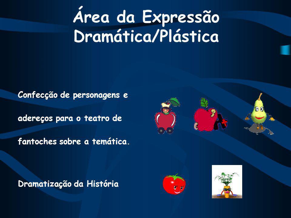 Área da Expressão Dramática/Plástica Confecção de personagens e adereços para o teatro de fantoches sobre a temática.
