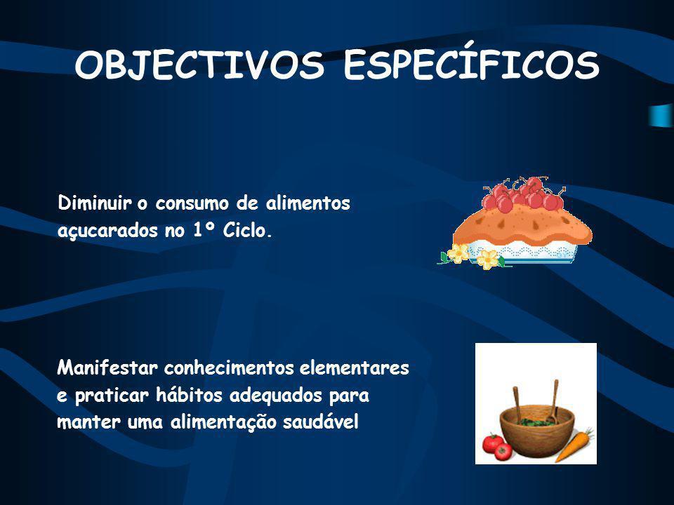 OBJECTIVOS ESPECÍFICOS Diminuir o consumo de alimentos açucarados no 1º Ciclo.
