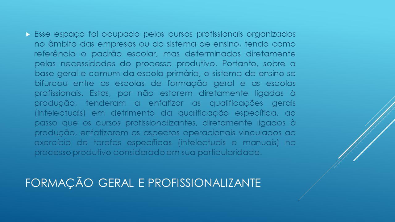 FORMAÇÃO GERAL E PROFISSIONALIZANTE  Esse espaço foi ocupado pelos cursos profissionais organizados no âmbito das empresas ou do sistema de ensino, t