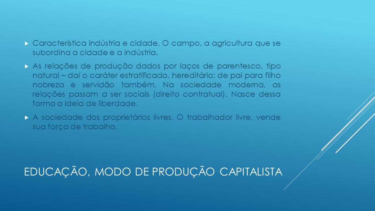 EDUCAÇÃO, MODO DE PRODUÇÃO CAPITALISTA  Característica indústria e cidade. O campo, a agricultura que se subordina a cidade e a indústria.  As relaç